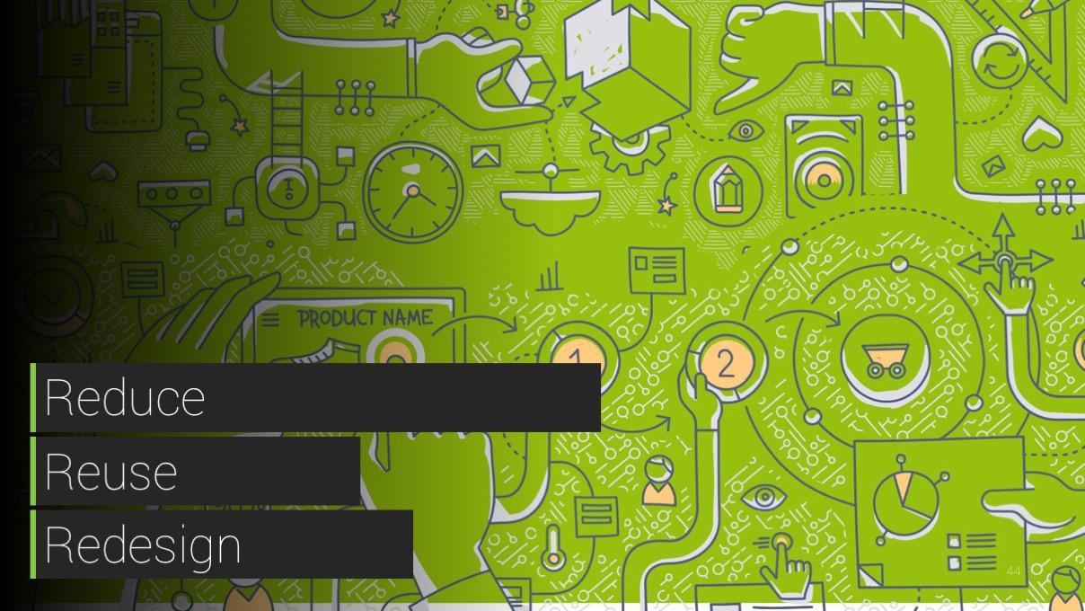 UX Green